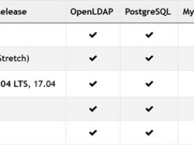 在Redhat7上安装iRedMail邮件系统-系统安装