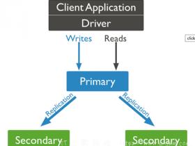 MongoDB 生产环境下副本集部署和调优
