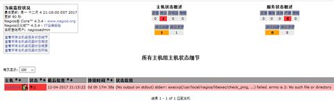 120517 0234 Nagios4342 - Nagios4.3.4中文汉化版本