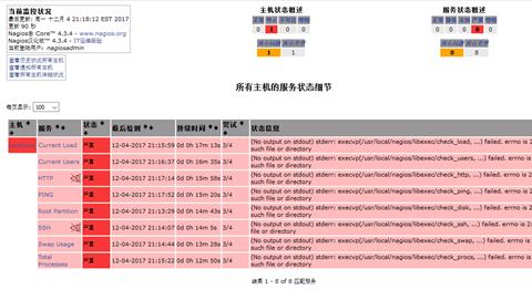 120517 0234 Nagios4343 - Nagios4.3.4中文汉化版本