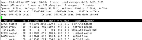 122217 0907 Linuxzombie1 - Linux僵尸进程zombie发现以及处理