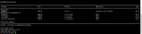 010318 0232 NagiosInflu3 - Nagios、InfluxDB、Grafana 配合使用,打造新一代展示
