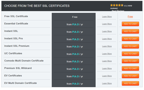 010518 0254 IISSSLcom1 - IIS配置SSL证书以及comodo免费SSL证书申请