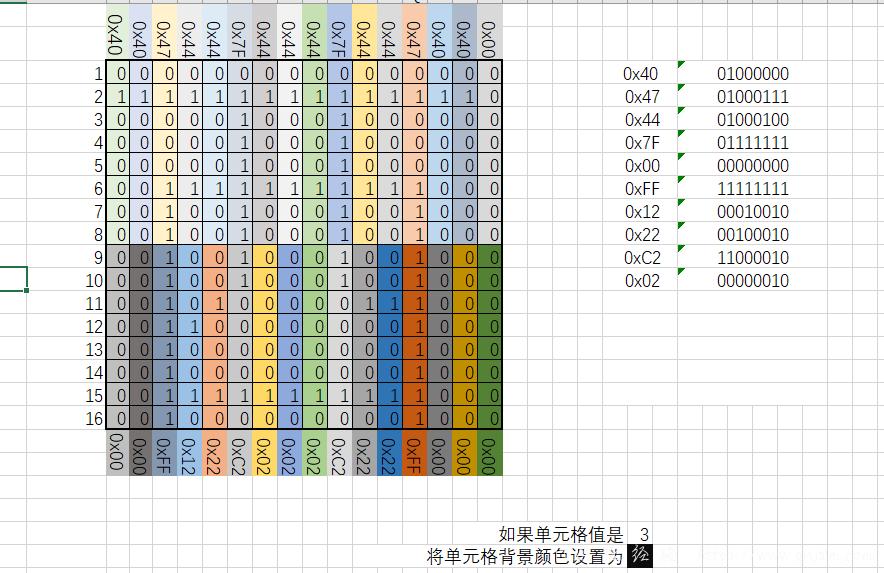 111020 1258 ESP8266Micr6 - ESP8266使用Micropython驱动SPI接口oled屏幕显示中文