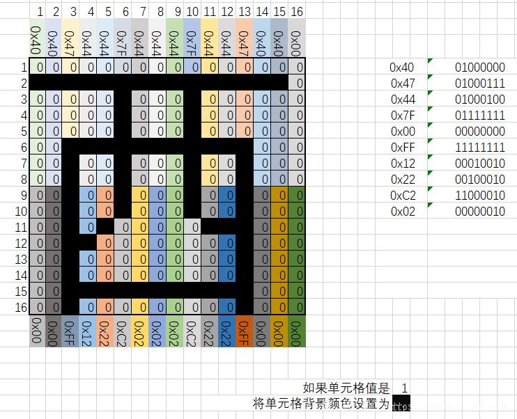 111020 1258 ESP8266Micr7 - ESP8266使用Micropython驱动SPI接口oled屏幕显示中文