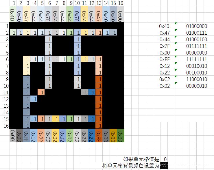 111020 1258 ESP8266Micr8 - ESP8266使用Micropython驱动SPI接口oled屏幕显示中文